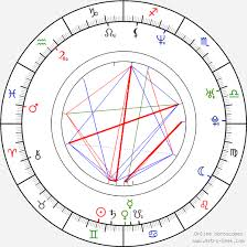 Adamo P. Cultraro Birth Chart Horoscope, Date of Birth, Astro
