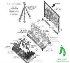 vegetable garden design exles
