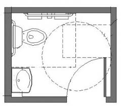 overlapping in restrooms abadi access