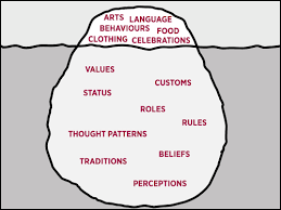 What is cultural literacy? | Western Sydney University
