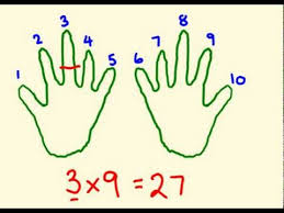 nine times table tricks learn the