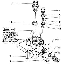 Diagram Fimco Sprayer Pump Diagram Full Version Hd Quality Pump Diagram Diagramfood Pierogabriellinellescuole It
