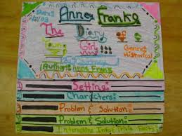 Mrs. Renz's 4th Grade Class (With images) | Reading projects, Book ...