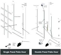 anderson french door parts idomadiva info