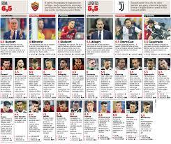 Roma-Juventus: i voti di Gazzetta, Mirante super