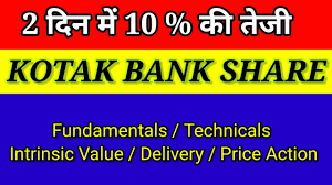 Kotak Bank Limited share price