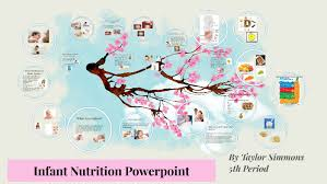 infant nutrition powerpoint by taylor