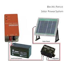 Xsd 280a Solar Electric Fence Energizer Electric Fencing Charger Controller Business Industrial Fencing Alberdi Com Mx