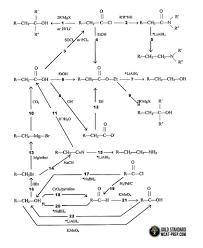 mcat organic chemistry mechanisms