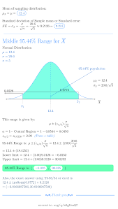 How do you find the mean and the standard deviation of the sampling  distribution of ¯X and find an interval containing 95.44% of all possible  sample mean returns?