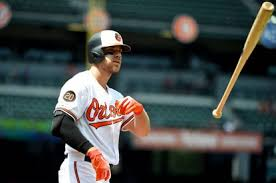 Orioles' Chris Davis leads the majors in strikeouts looking. His ...