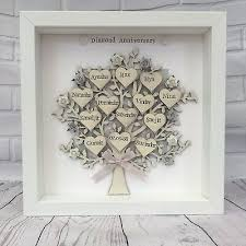 personalised golden wedding family tree