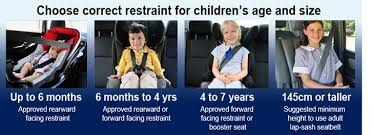 child restraint laws in australia