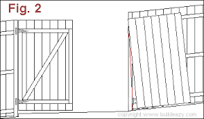Double Fence Gates Buildeazy