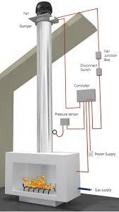 chimney fans dampers venting