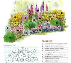 17 best ideas about flower garden plans