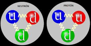 El electrón, el protón y el neutrón, ¿se pueden comprimir? | CPAN - Centro  Nacional de Física de Partículas, Astropartículas y Nuclear