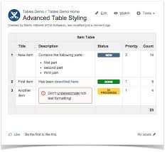 managing tabular content in confluence
