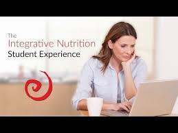 the insute for integrative nutrition