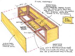 building a herb garden raised bed