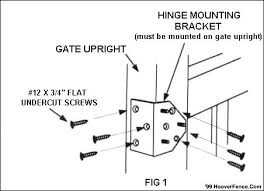 How To Install Vinyl Gate Hinges