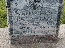 BARNES, MINERVA MARY - Howard County, Iowa   MINERVA MARY BARNES - Iowa  Gravestone Photos