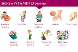 Low Vitamin D can increase diabetes, hypertension - DTNext.in