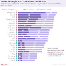 How do attitudes to coronavirus differ ...
