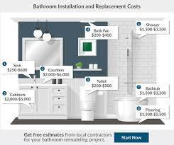2020 bathroom remodel cost average
