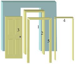 archive interior door frames