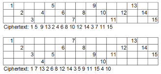 Lesson 3 Cryptic Codes