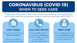 Coronavirus symptoms: Should you get ...