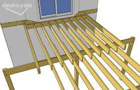 sistering or joining joists decks com