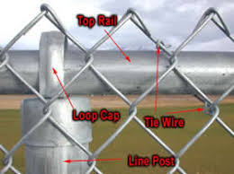 Chain Link Fence Line Post Post Cap Tie Wire