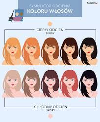 Komu Pasuja Brazowe Wlosy Dobierz Odpowiedni Odcien Blog Hairstore