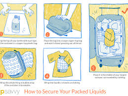 can i carry liquids in my checked bage