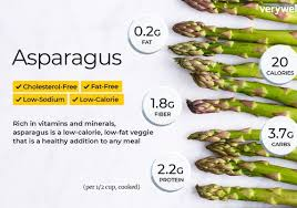 asparagus nutrition facts and health