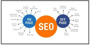 What is SEO & How SEO works? – Digital Web Guru