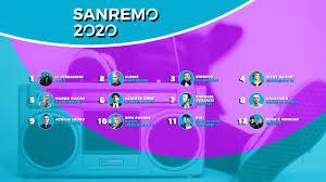 Sanremo 2020, la classifica della prima serata: in testa Le ...