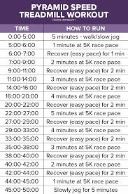 8 fat burning treadmill workouts