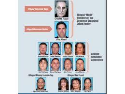 Morristown Duo Nabbed In N.J. Mafia Drug, Gambling Bust | Morristown, NJ  Patch