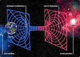 Resultado de imagen de Energía negativa en el Espacio Interestelar