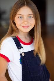 Sophia Rose Nikolov - IMDb
