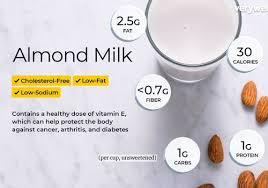 almond milk nutrition facts