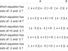 simultaneous equations and roots