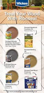 Treat Your Wood With Ronseal Ronseal Decking Paint Decking Oil Wood Treatment