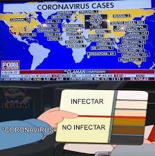 El Coronavirus Ademas De Ser Feminista Afecta Mas A Hombres Que A