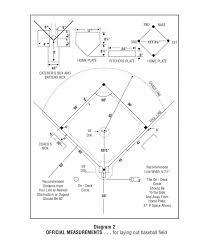 Baseball Field Dimensions Ultimate Guide 2019 Team Sports Blog
