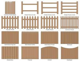 15 Popular Fence Styles For Privacy And Picket Fences Inch Calculator