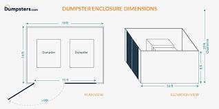 How To Build A Commercial Dumpster Enclosure Dumpsters Com